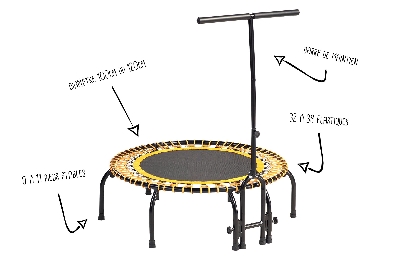 Trampoline Fitness Fitbodi de Kangui
