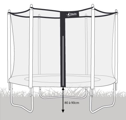 Schéma Trampoline